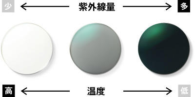 JINS COLOR CONTROL LENS